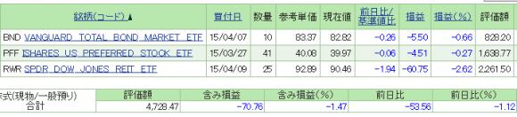 201504gaikokukabu